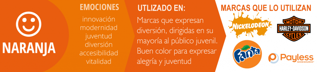 significado-color-naranja-diseno-web