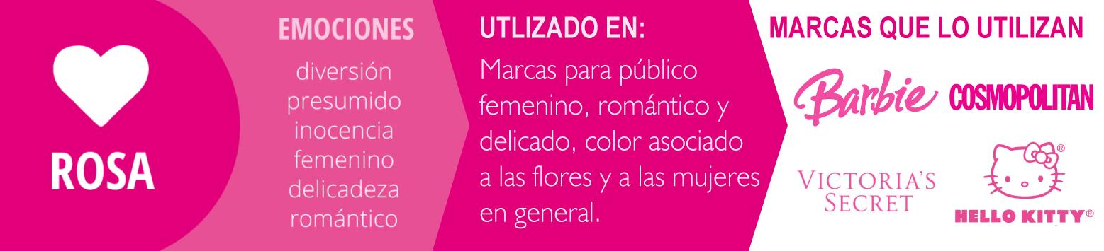 Cu l es el significado de los colores y como nos afectan - Color rosas significado ...