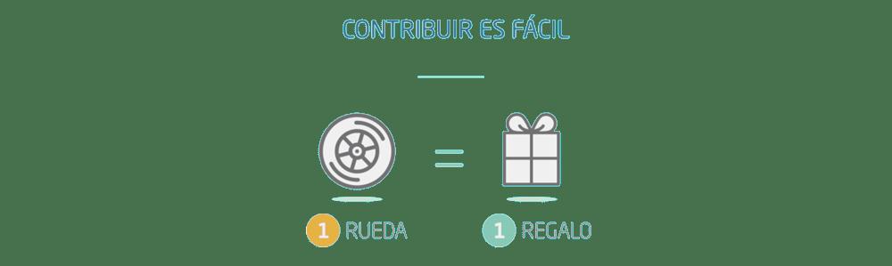 la-rueda-de-la-felicidad-euromaster-regalos-navidad-4